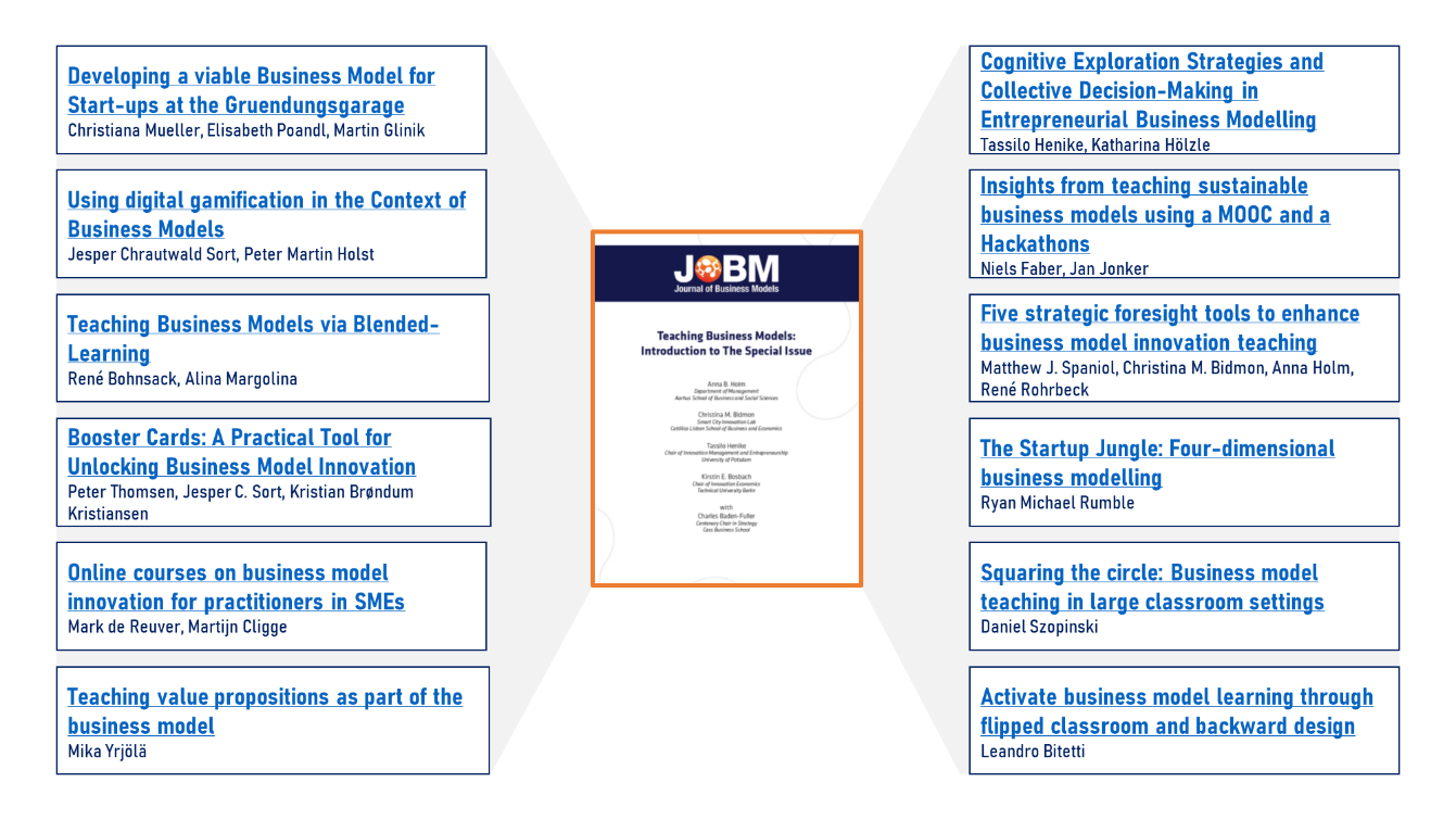 Overview of the papers included in Volume 1 of the Special Issue on Teaching Business Models